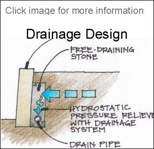 retaining wall drainage design