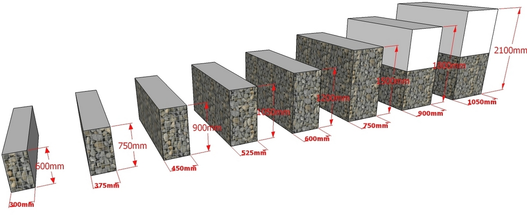 Gabion Retaining Wall Profiles Gabion Standard designs Gabion1 UK