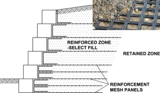 Gabion Retaining Wall Design Guidelines Gabion1 UK