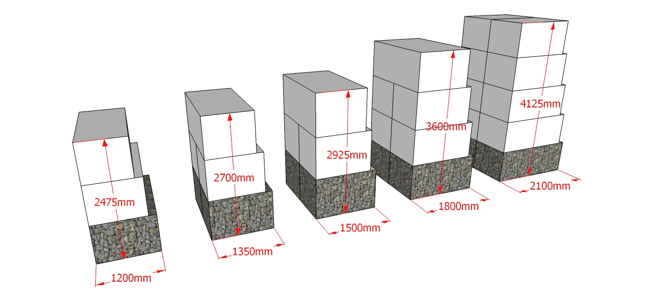 Gabion Retaining Wall Profiles Standard Designs Gabion1 UK