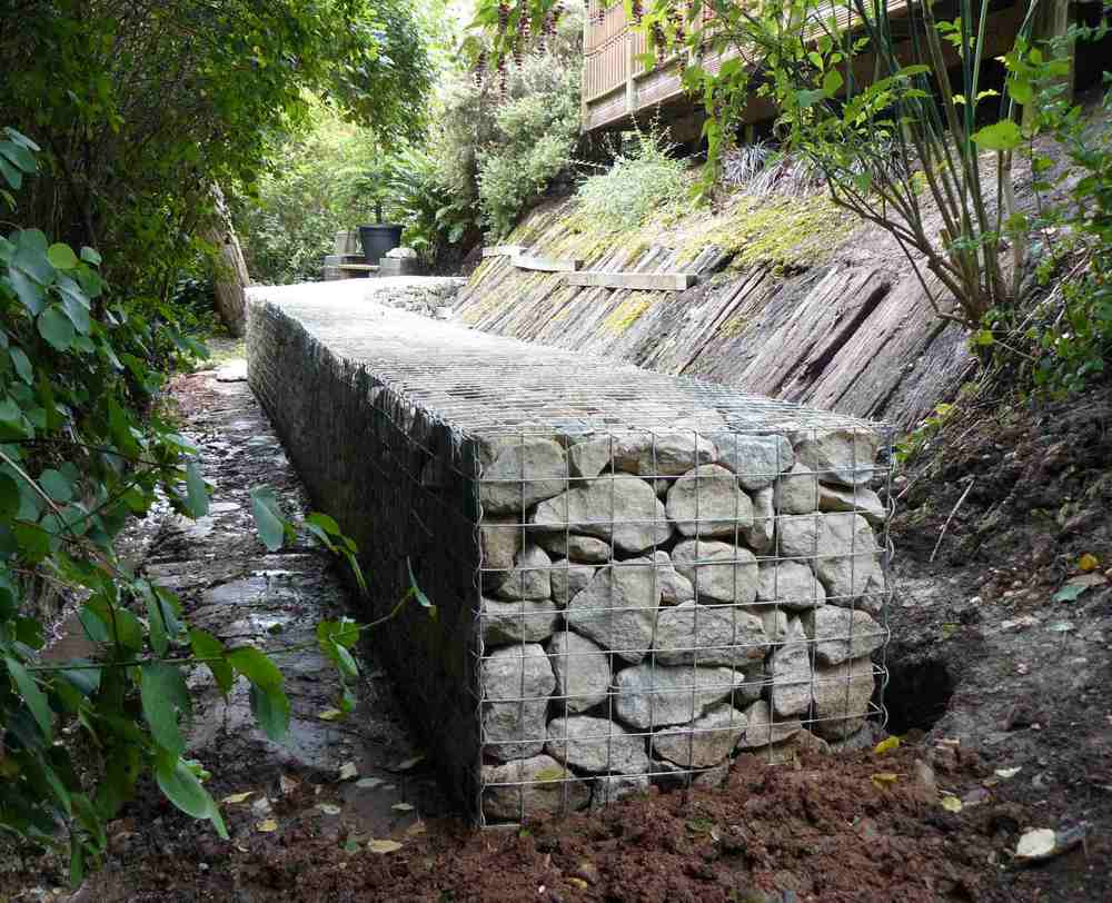 gabion erosion control solution